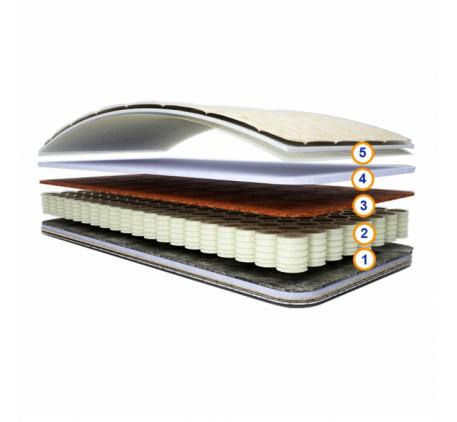 Двухсторонний матрас Мишка с блоком независимых пружин